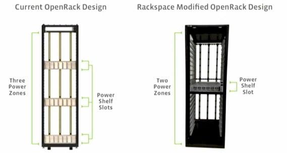 The custom Open Rack from Rackspace