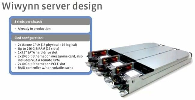 The Rackspace three-node server manufactured by Wiwynn