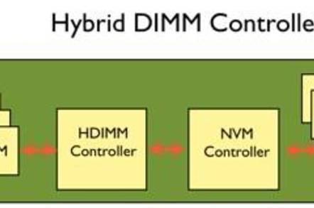 Micron HDIMM