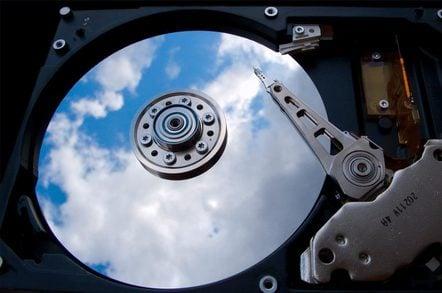 management cloud7