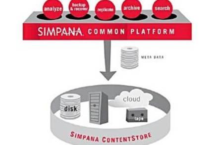 Simpana 10 Content Store