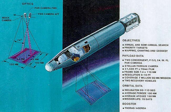 The KH-4b Corona