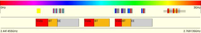 4G 2.6GHz Spectrum Map