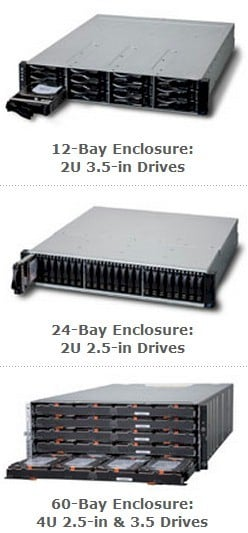 Three different IS5600 enclosures