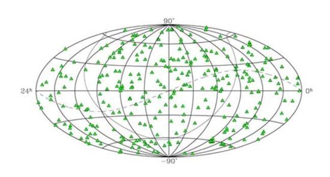quasar map