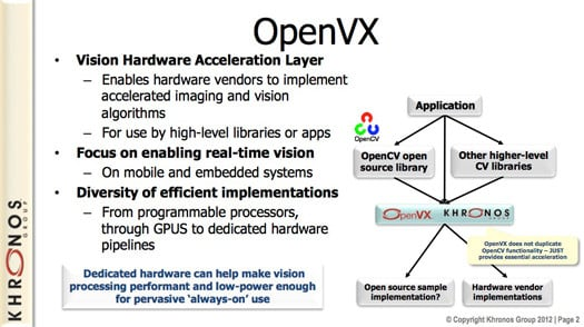 Khronos Group's OpenVX