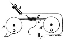 Oberlin Smith recorder design