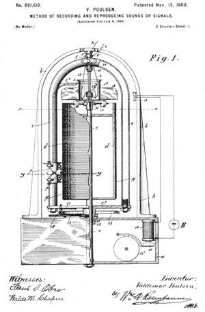Valdemar Poulsen telegraphone recorder design