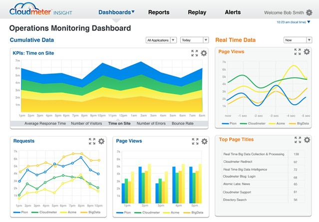 Cloudmeter's Insight app performance freak slurps network data and chews on it