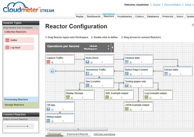 The Stream tool has an interface called Reactor to help you pick what data to siphon off your network