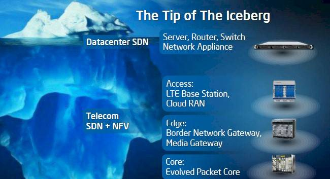 Intel says the data center is just the tip of the iceberg for network virtualization