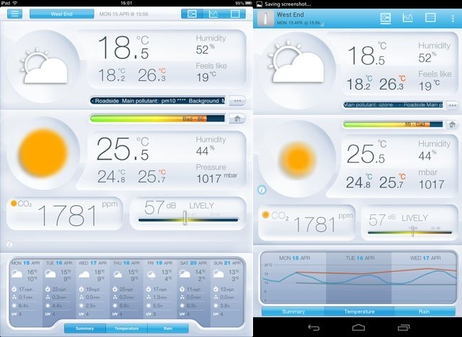 NetAtmo Urban Weather Station - iPad 10in and Android 7in dashboards