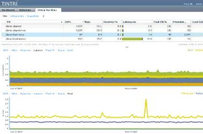 Tintri interface Index