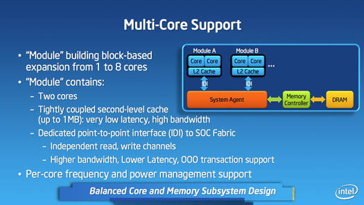 Intel Silvermont Atom processor architecture: multi-core modularity