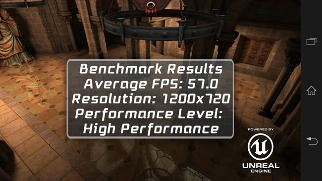 Sony Xperia SP Unreal 3 results