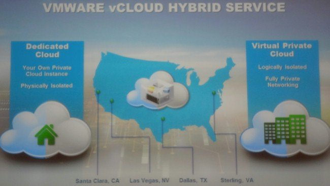 For now, there are two flavors of vCHS: dedicated and virtual private cloud