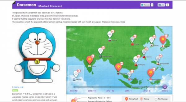 Doraemon interactive trending map big data