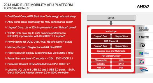 AMD Temash APU platform details