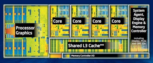 Intel fourth-generation Core, aka Haswell
