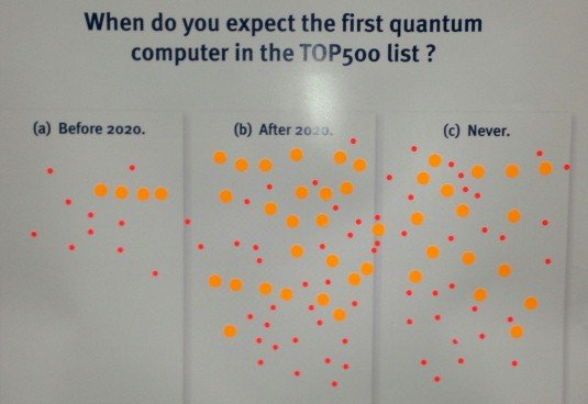 The jury is still out on when a quantum super might materialize