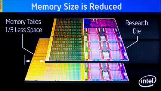 Slide from Direct Compressed Execution demo at Research@Intel 2013