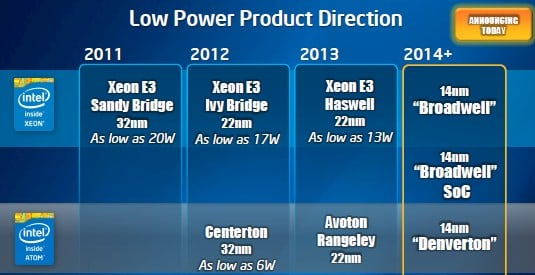 Intel is talking about future 14 nanometer chips aimed at low-power servers