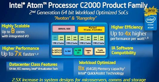 Intel lifts veil on future 14nm xeon atom server chips the register block diagram of the avoton atom server processor ccuart Images
