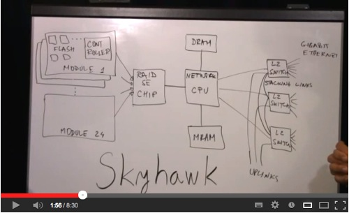 Skyera Skyhawk design