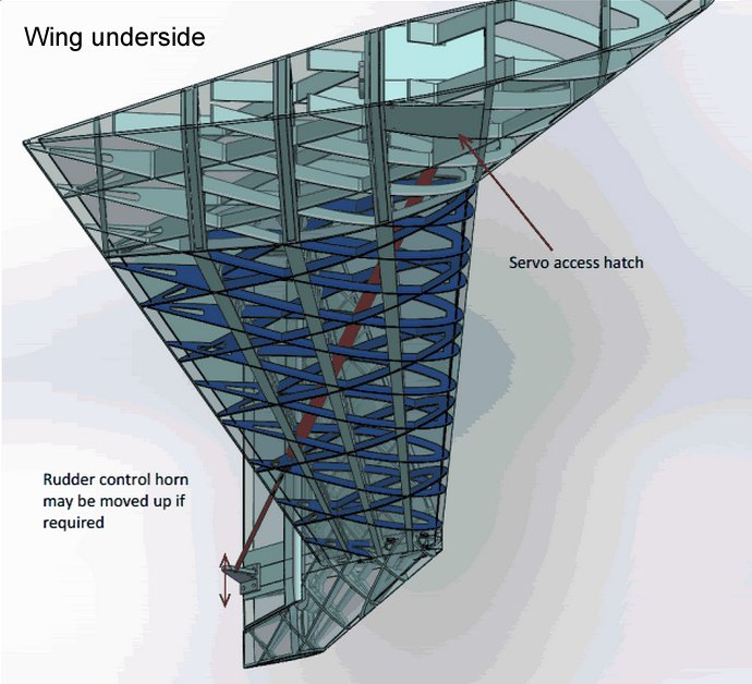 A CAD view of the underside of the wing, with servo mounts and cables