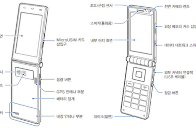 Samsung Galaxy Folder Flip Phone