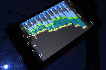 Google Nexus 7 2 AnTuTu score