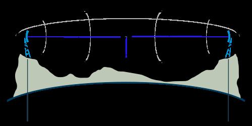 A blimp-shaped