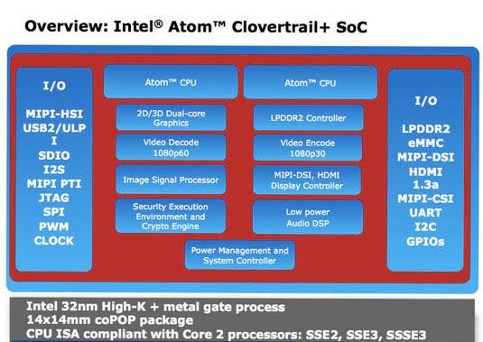 medfield mature singles Lava xolo x900 review - the first intel medfield entire web page rendering process but it's the most mature in terms of a single atom core.