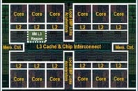 Block diagram of the Power8 chip