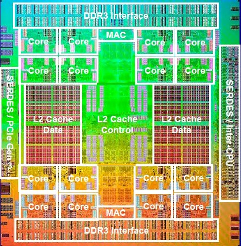 Block diagram of the Sparc64 X+ processor