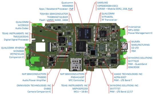 Moto X chipset