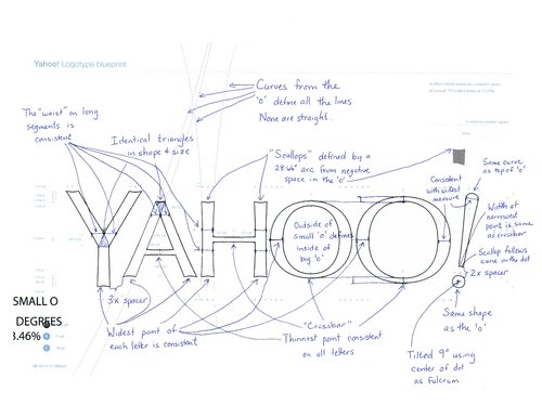 New Yahoo Logo Shows Marissa Meyers Personal Touch The
