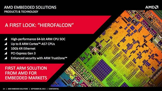 AMD 64-bit ARM-based 'Hierofalcon' embedded chip details
