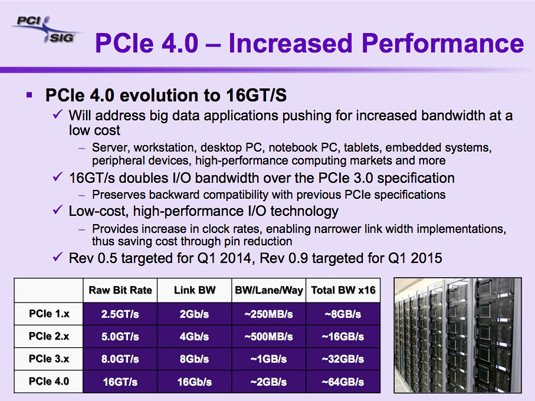 The PCI-SIG's PCIe 4.0 specification goals
