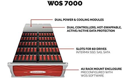 DDN WOS7000