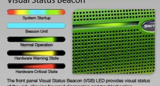 nTier Verde visual status