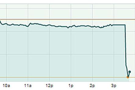 Chart of BlackBerry (BBRY) stock performance on September 20, 2013