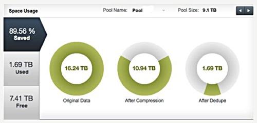 Tegile ZebiOS user interface