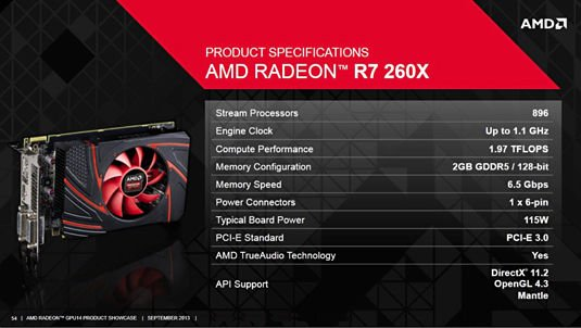 Tech specs for the new AMD Radeon R9 260X