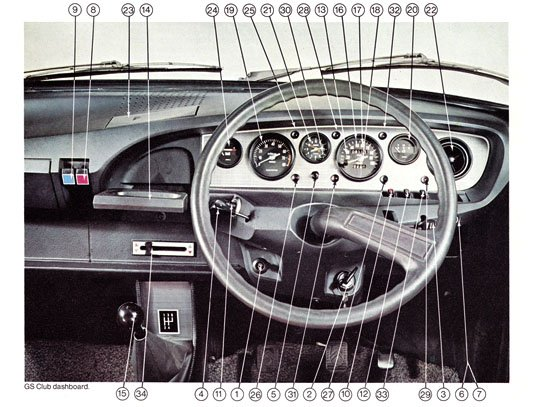 Citröen GS car dashboard from the 1970s