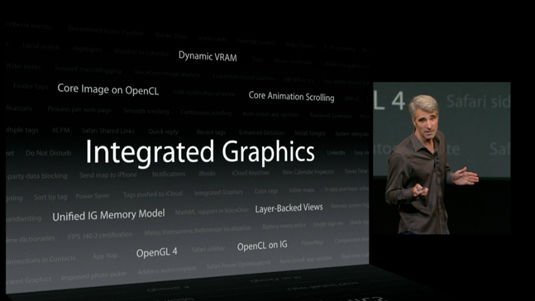 OS X Mavericks improvements for integrated graphics