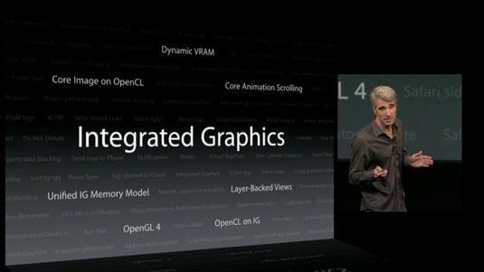 OS X Mavericks improvements for integrated graphics