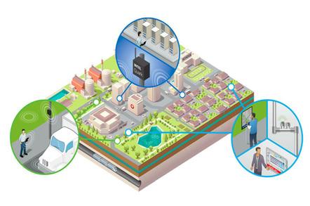 Intel Smart City