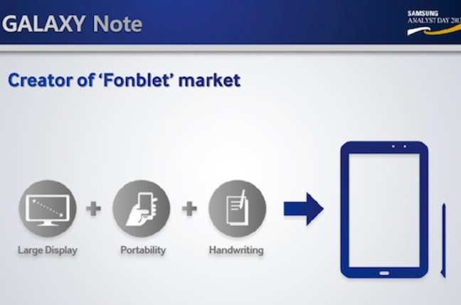 Samsung coins the term 'Foblet' to describe the Galaxy Note