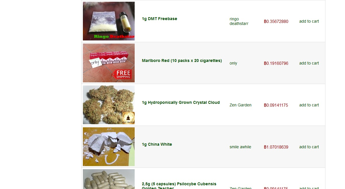 Silk Road drug sales